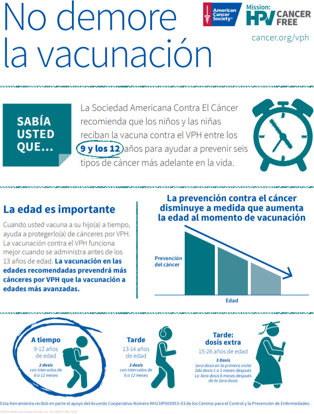 Factsheet HPV Spanish Dont Wait to Vaccinate