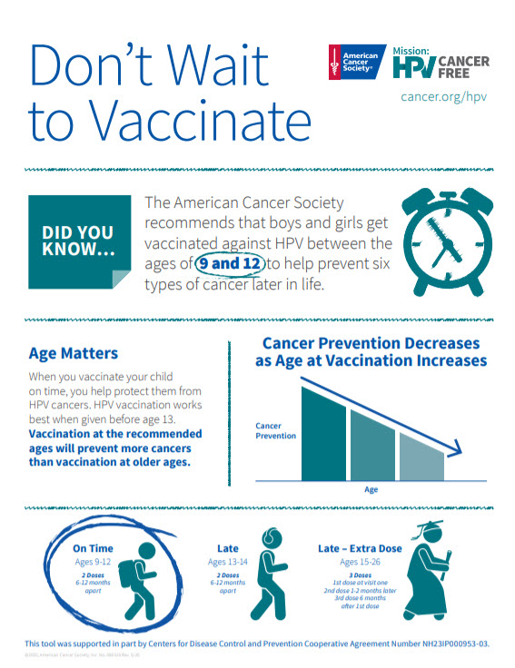 Infographic Don't Wait to Vaccinate
